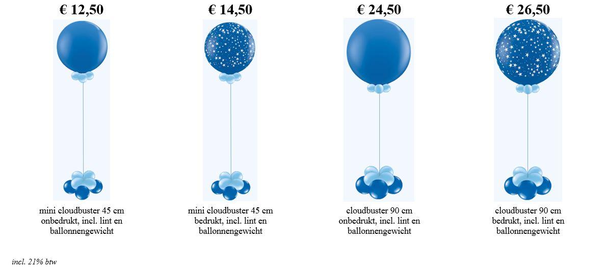 prijzen cloudbuster