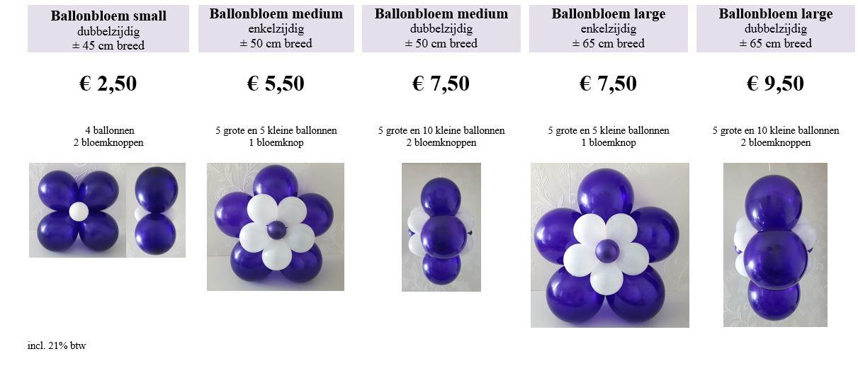 prijzen bloemballonnen incl btw